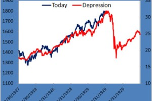 BTIG Chart