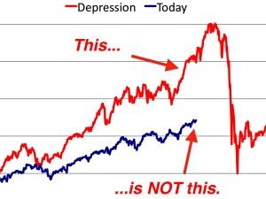 Miller Tabak chart