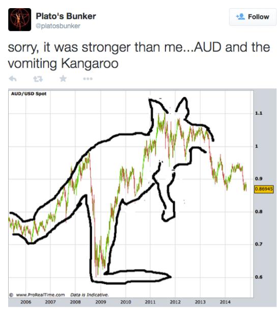 Plato's Bunker Vomiting Kangaroo
